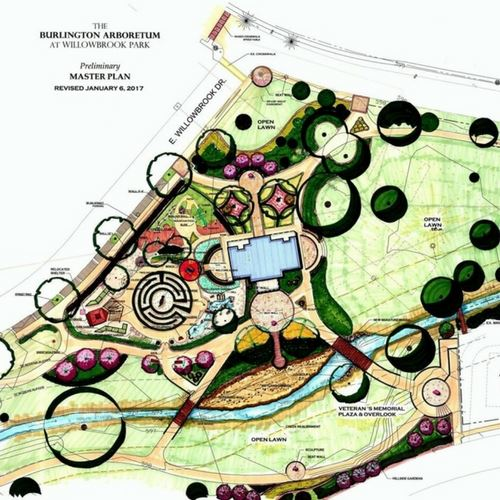 Willowbrook Master Plan