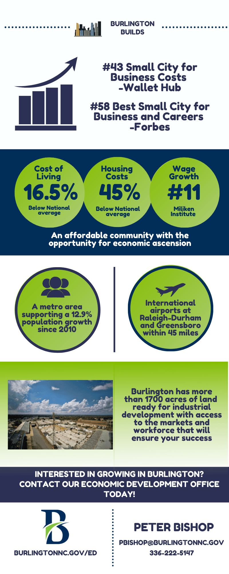 Burlington Infographic