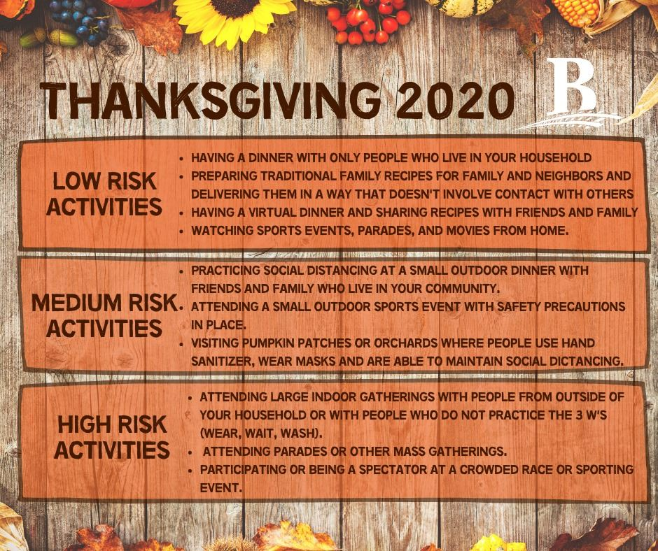 Thanksgiving guidelines